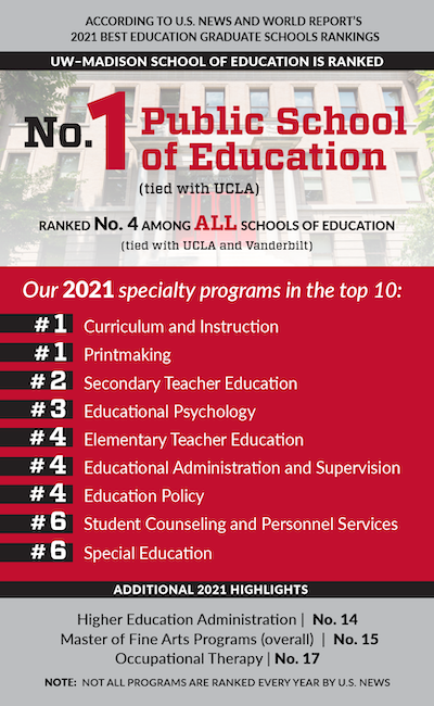 UW–Madison School of Education No. 1 among public institutions in U.S. News rankings