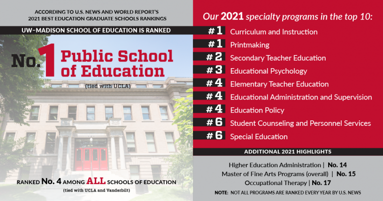 image of the education building with text saying number 1 public school of education